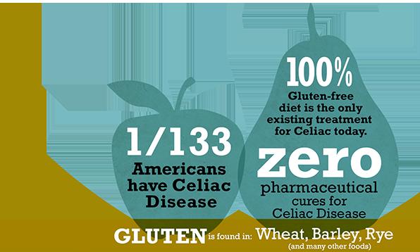 gluten_graphics