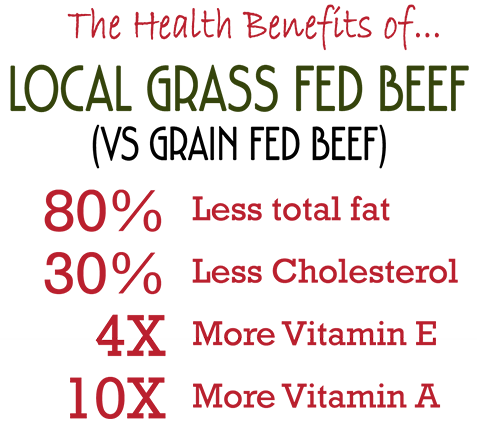 grass_fed_graphic